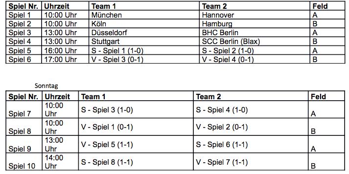 schedule herren po 2014
